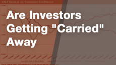 """Fixed Income Insights: Are Investors Getting """"Carried"""" Away"""