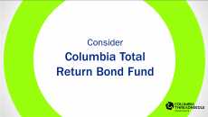 Total Return Bond Fund