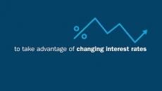 Strategic Municipal Income Fund | Columbia Threadneedle