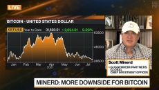 Crypto Could Be a Canary in the Coal Mine for Risk Assets
