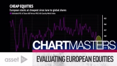 Evaluating European Equities