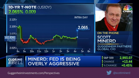 Parsing Fed Chair Jerome Powell's Testimony