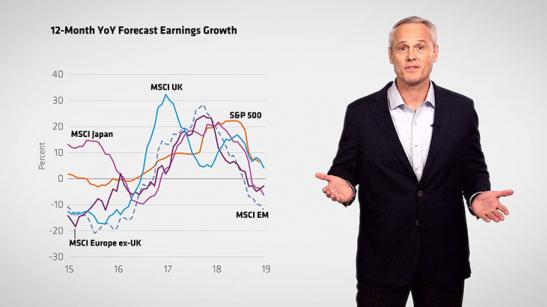 AllianceBernstein 3Q Capital Markets Outlook