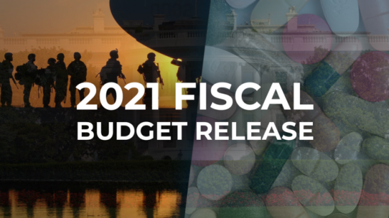 What's Inside Trump's $4.8 Trillion Fiscal Budget for 2021