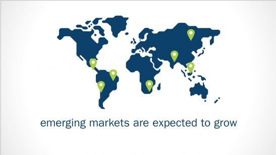 Columbia Emerging Markets Fund