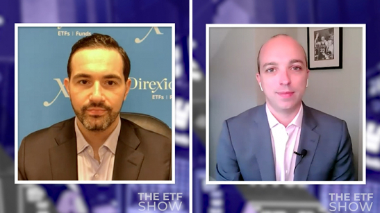 The ETF Show - Bracing for the 2020 Election