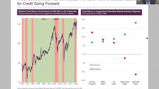 Macroeconomic and Credit Market Update