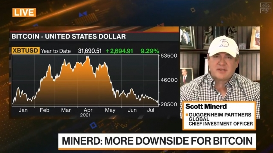 Crypto Could Be a Canary in the Coal Mine...